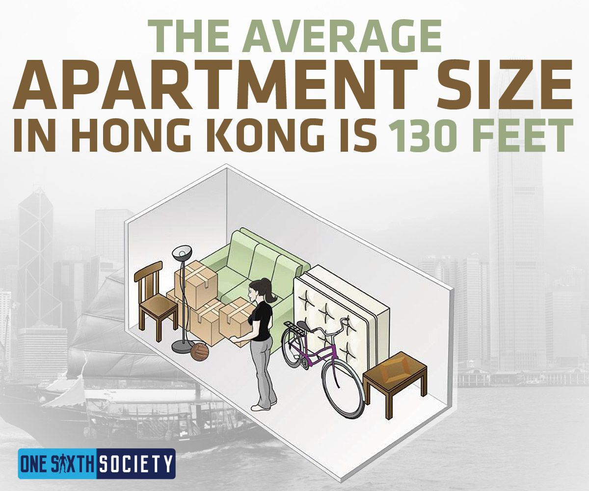 Apartments are small in Hong Kong, really tiny
