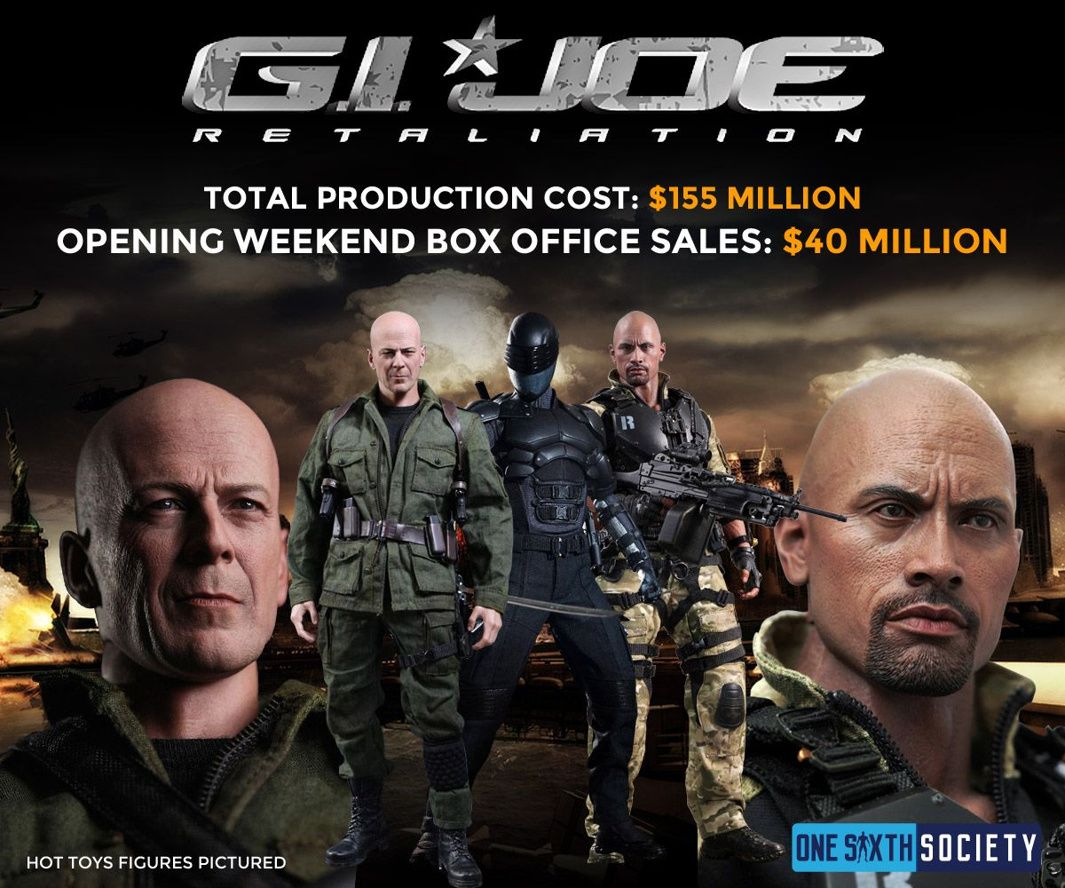 Hot Toys Gi Joe Retaliation Figure Included Bruce Willis and The Rock