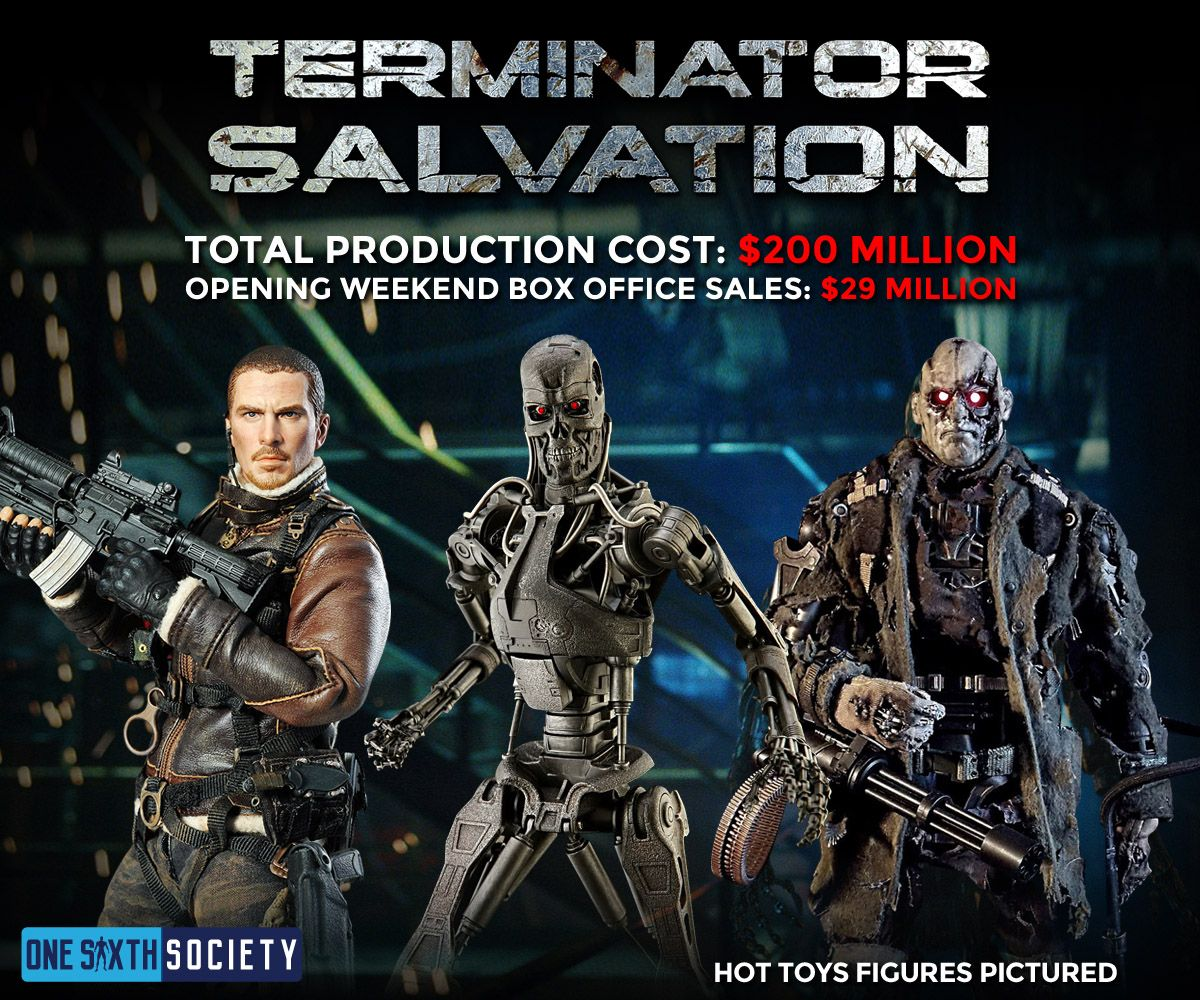 Hot Toys Terminator Salvation Figures Look Awesome But the Movie wasn't